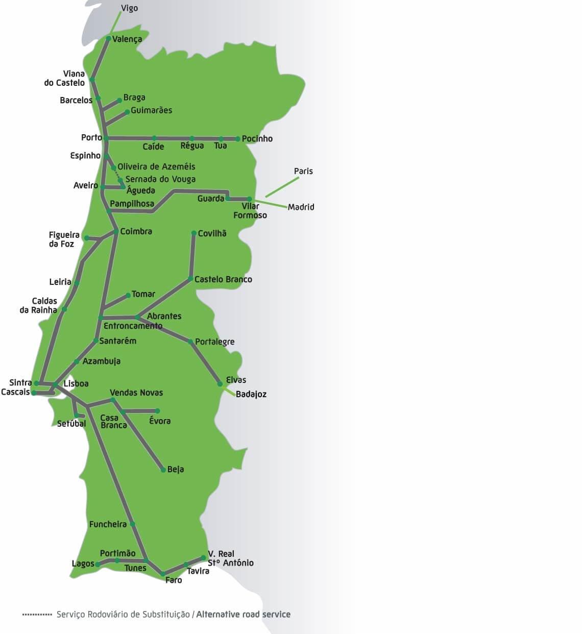 Malha completa de trens de acordo com o site oficial de transporte em Portugal